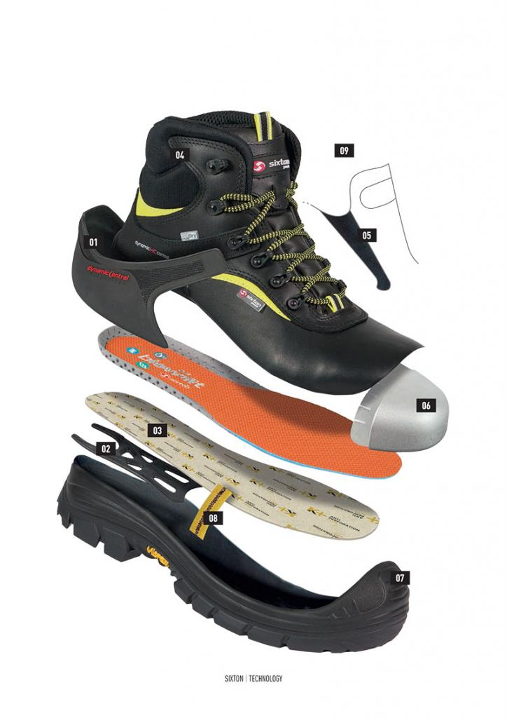 "<a href=""/en/sadr%C5%BEaj/cross-section-sixton-shoes"">Cross section of Sixton shoes</a>"